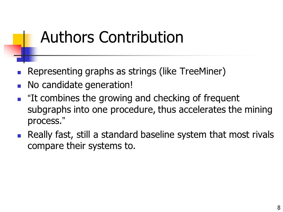 Authors Contribution Representing graphs as strings (like TreeMiner)