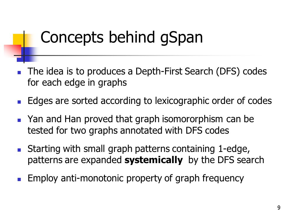 Concepts behind gSpan The idea is to produces a Depth-First Search (DFS) codes for each edge in graphs.