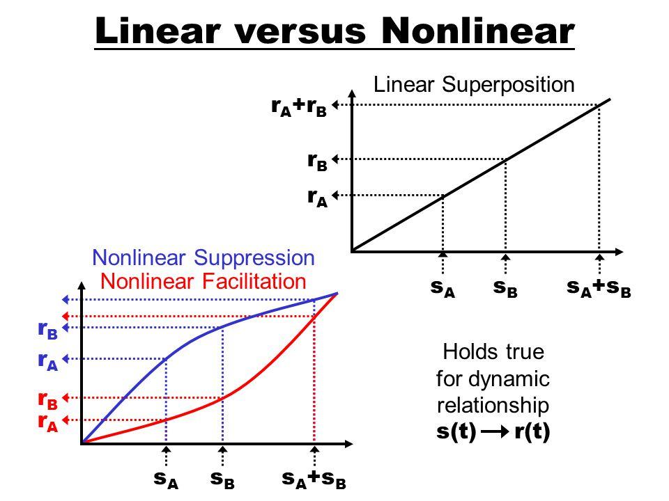 Linear versus Nonlinear