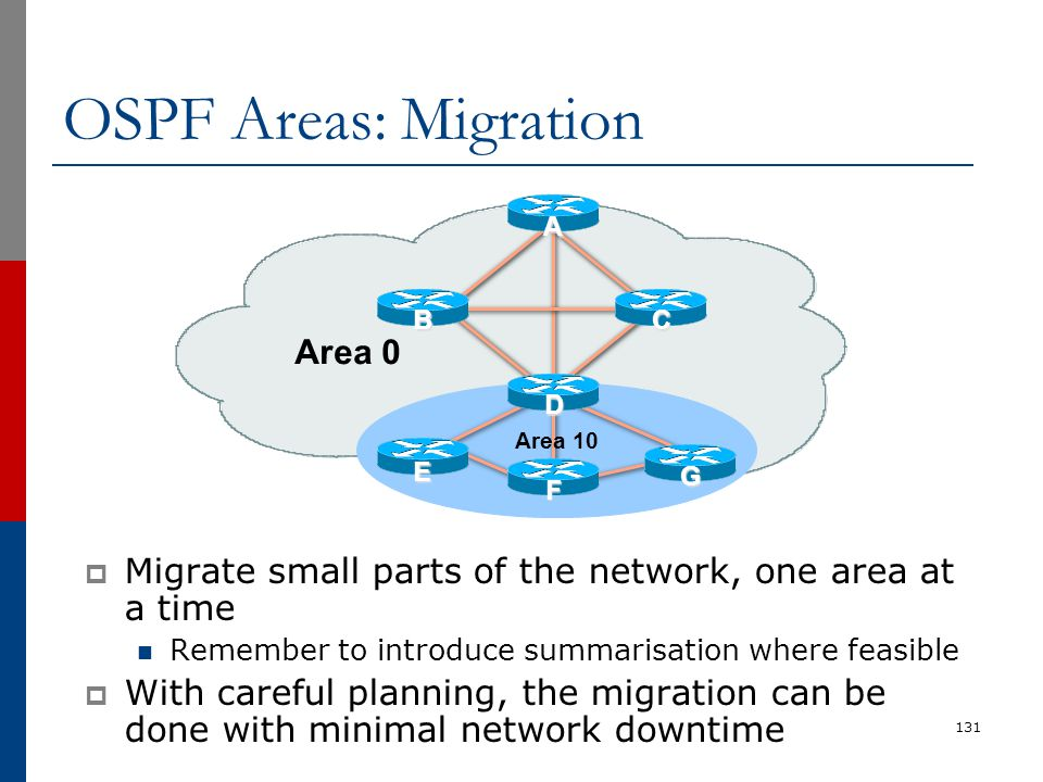OSPF Areas: Migration Area 0