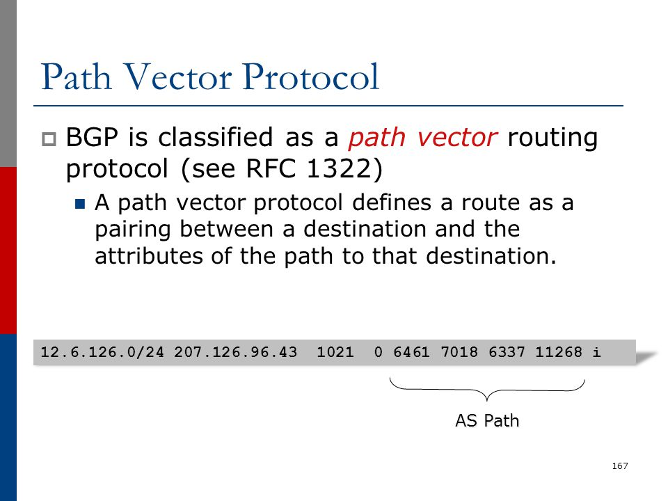 Path Vector Protocol BGP is classified as a path vector routing protocol (see RFC 1322)