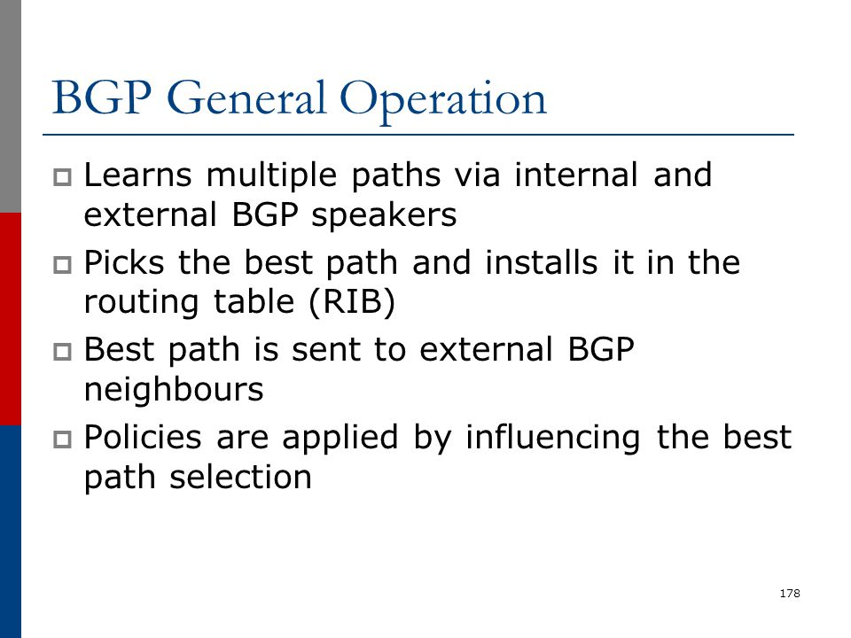 BGP General Operation Learns multiple paths via internal and external BGP speakers. Picks the best path and installs it in the routing table (RIB)