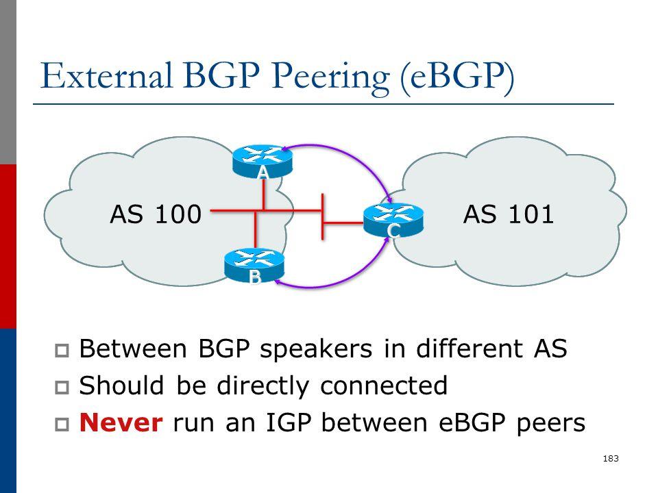 External BGP Peering (eBGP)