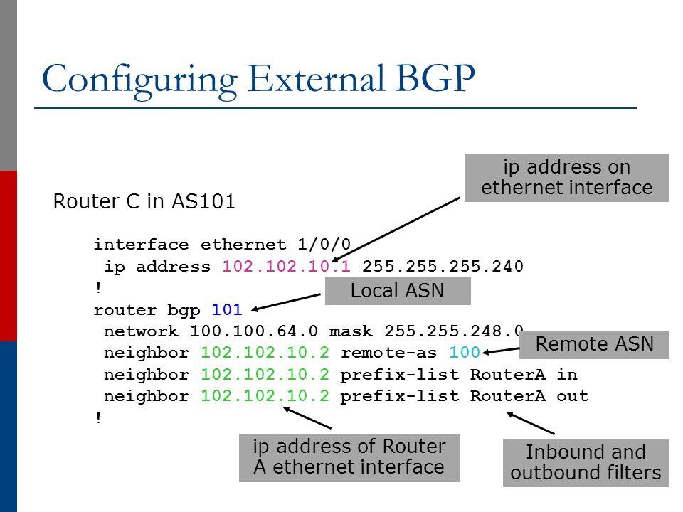 Configuring External BGP