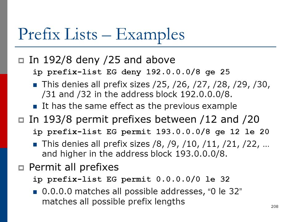Prefix Lists – Examples