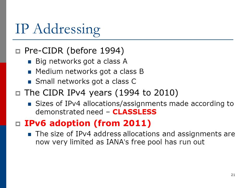 IP Addressing Pre-CIDR (before 1994)