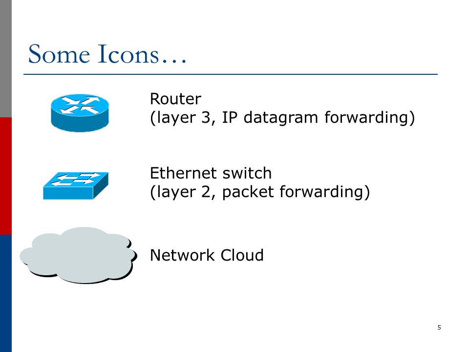 Some Icons… Router (layer 3, IP datagram forwarding) Ethernet switch