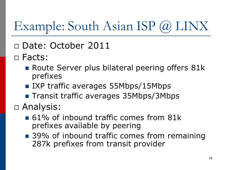 Example: South Asian ISP @ LINX