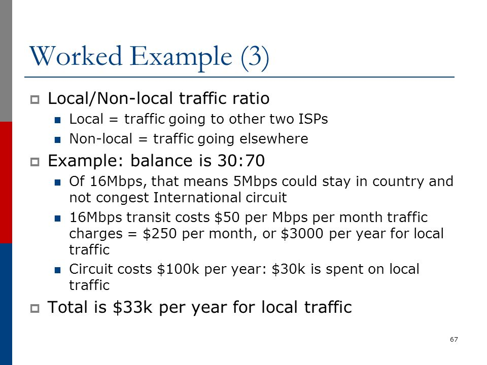 Worked Example (3) Local/Non-local traffic ratio