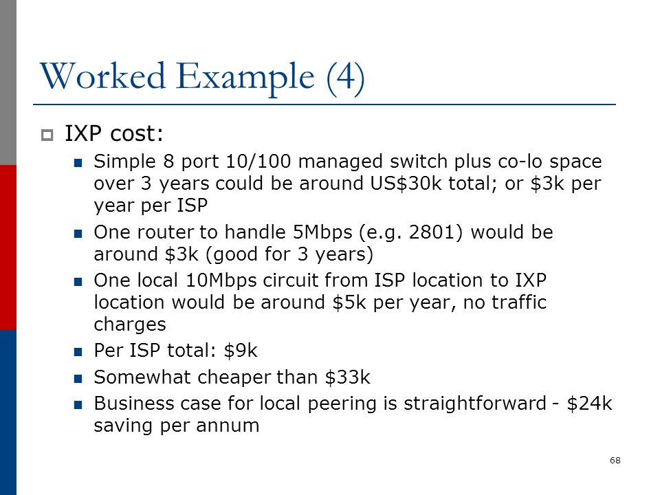 Worked Example (4) IXP cost: