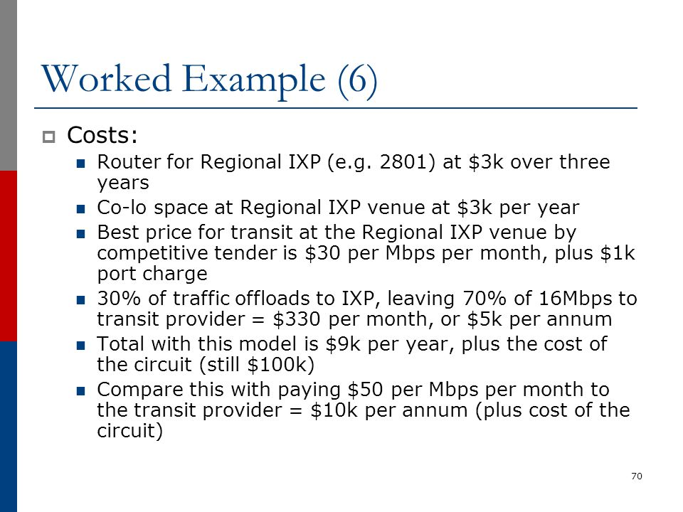 Worked Example (6) Costs: