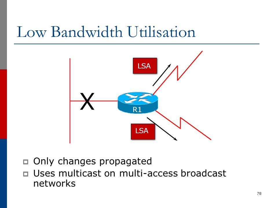Low Bandwidth Utilisation