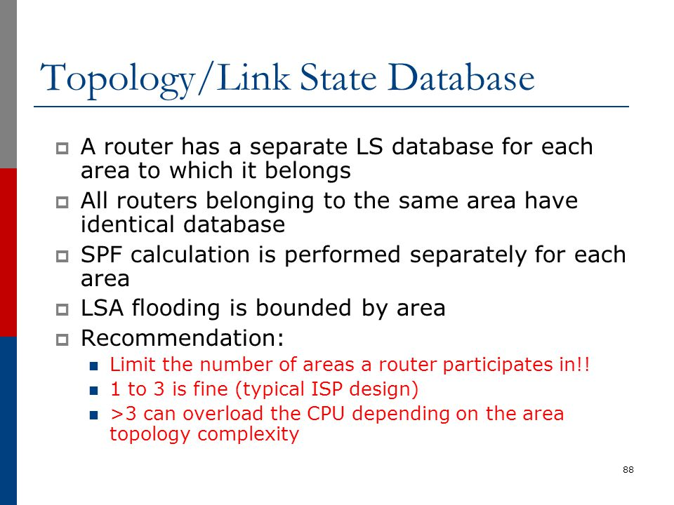 Topology/Link State Database