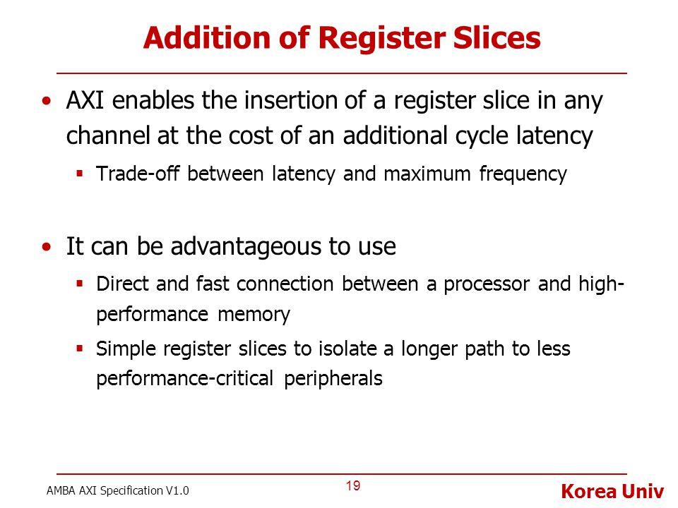 Addition of Register Slices