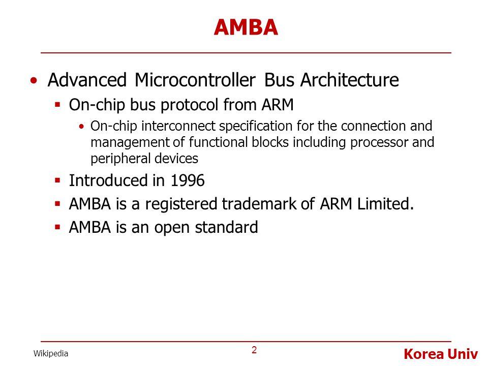 AMBA Advanced Microcontroller Bus Architecture