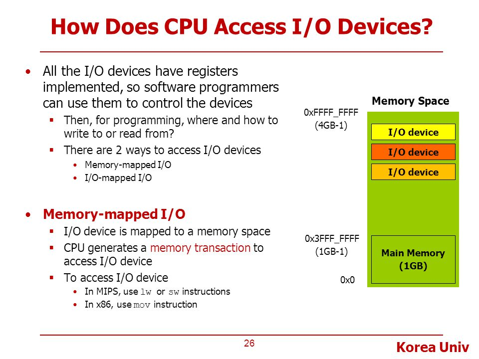 How Does CPU Access I/O Devices