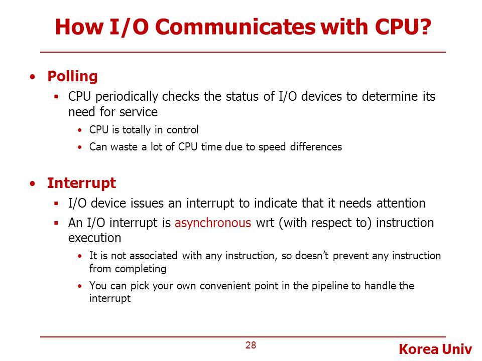 How I/O Communicates with CPU