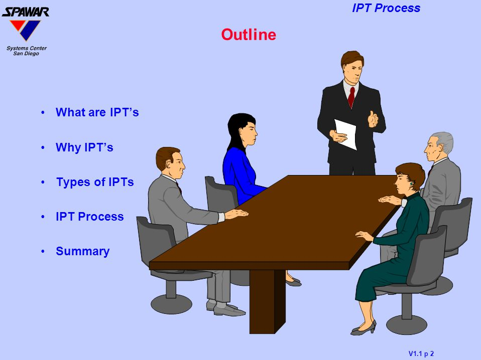 Outline What are IPT's Why IPT's Types of IPTs IPT Process Summary
