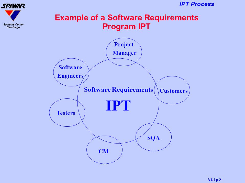 Example of a Software Requirements Program IPT