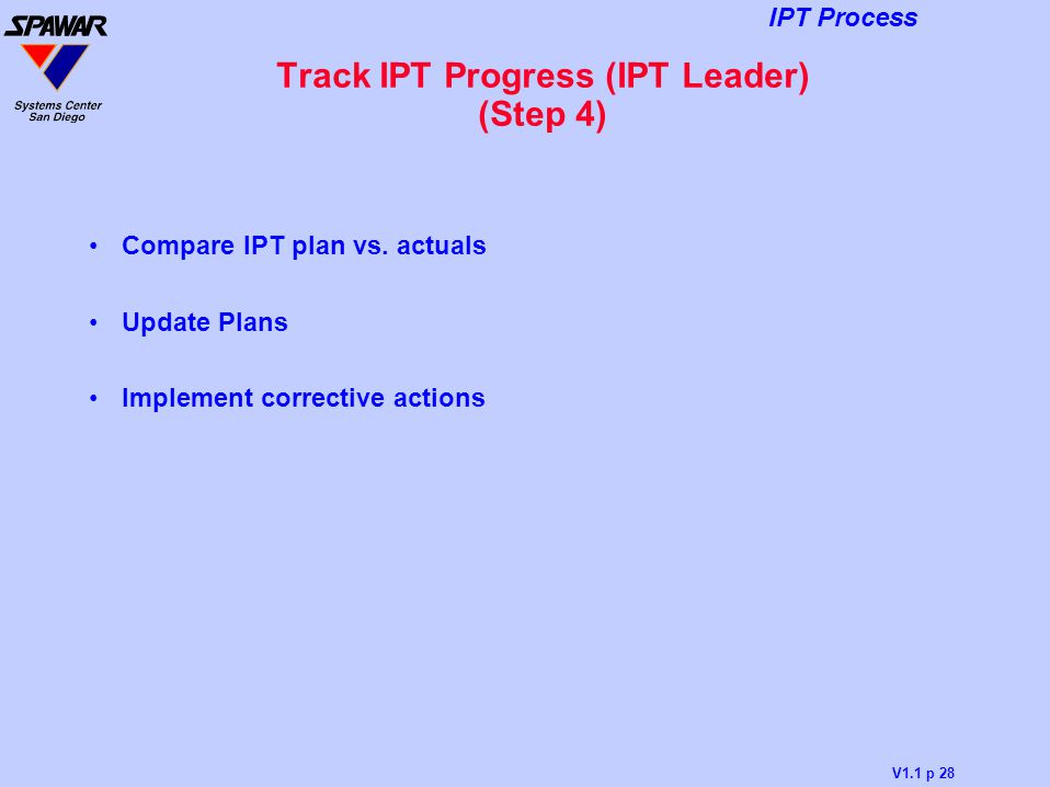 Track IPT Progress (IPT Leader) (Step 4)