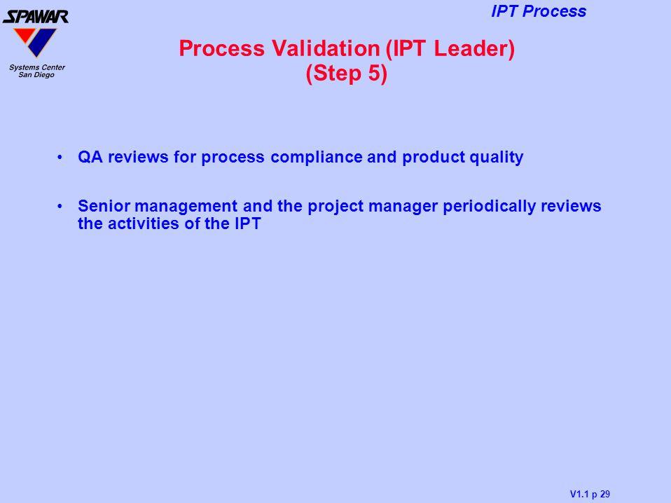 Process Validation (IPT Leader) (Step 5)