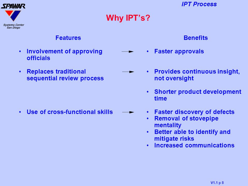 Why IPT's Features Involvement of approving officials