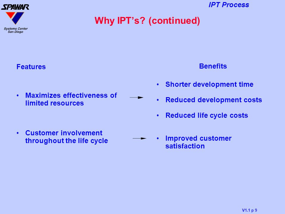 Why IPT's (continued) Features Benefits Shorter development time