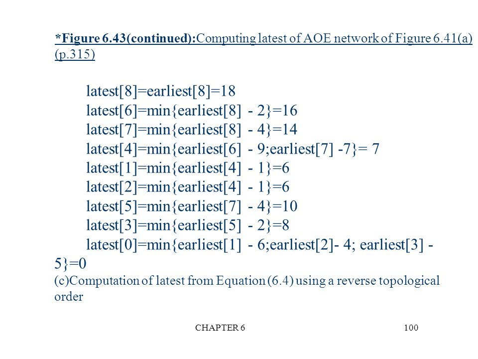 Figure 6. 43(continued):Computing latest of AOE network of Figure 6