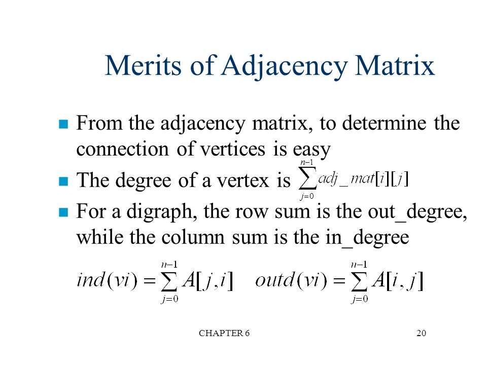 Merits of Adjacency Matrix