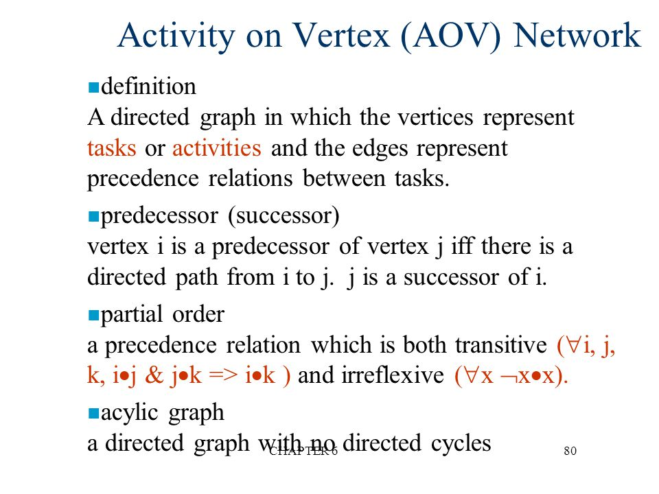 Activity on Vertex (AOV) Network