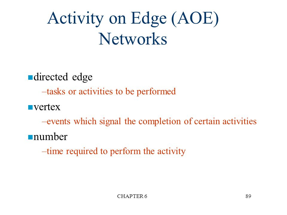 Activity on Edge (AOE) Networks