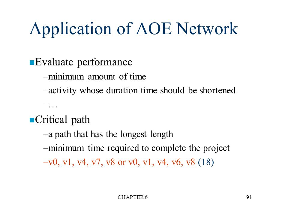 Application of AOE Network