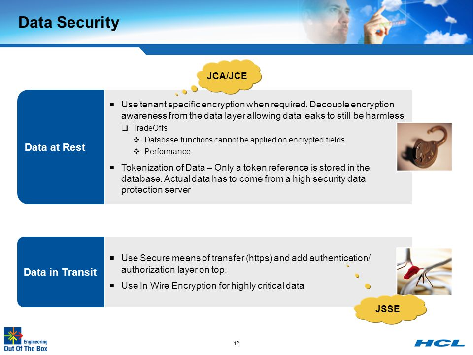 Data Security Data at Rest Data in Transit JCA/JCE