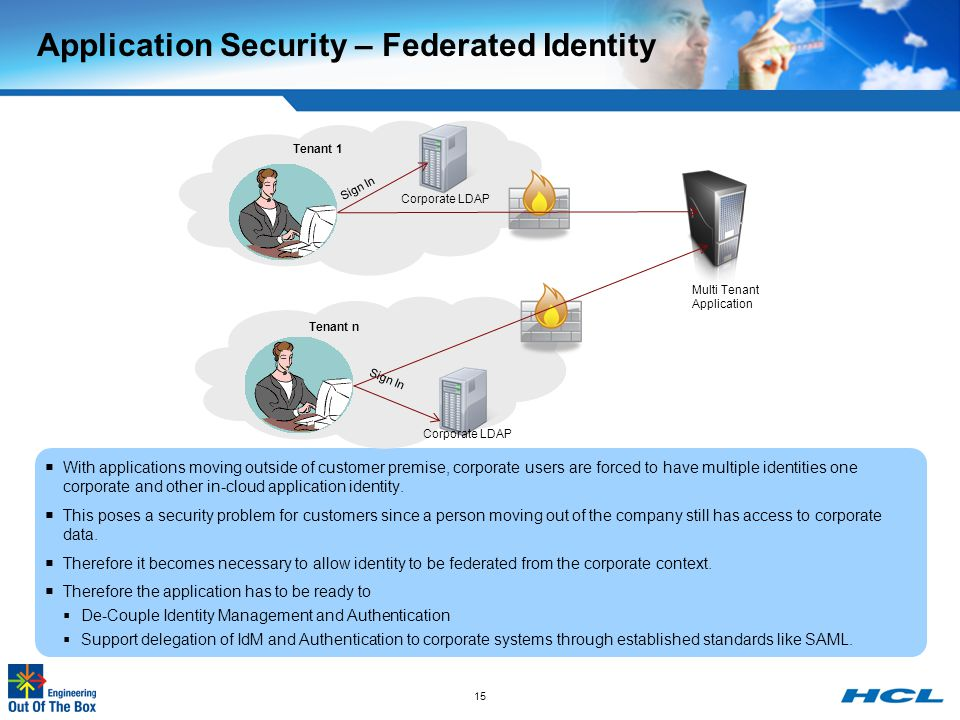 Application Security – Federated Identity