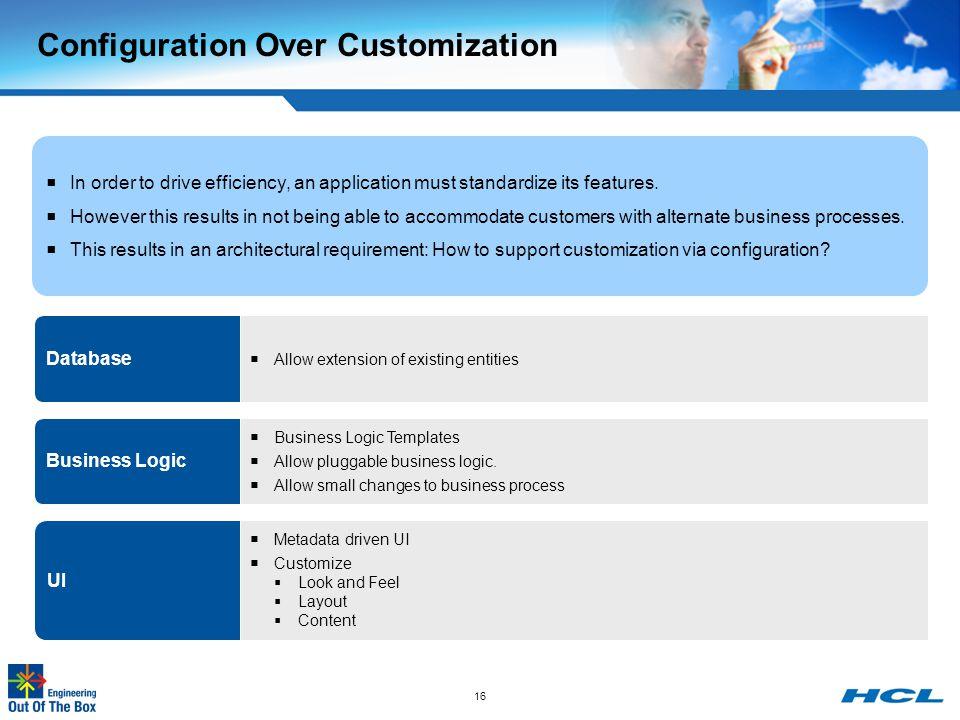 Configuration Over Customization