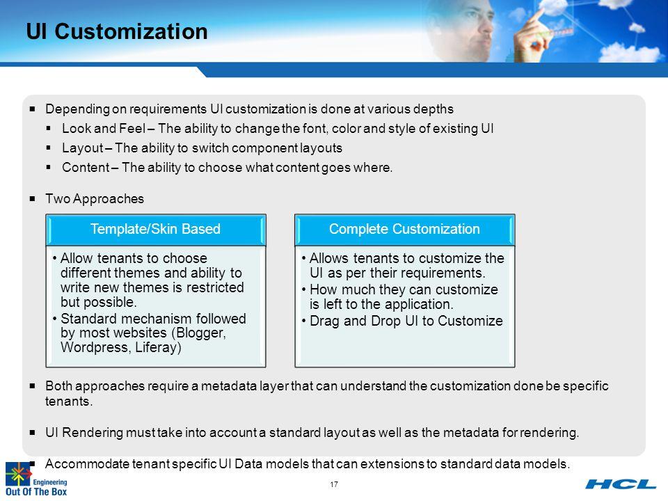 Complete Customization