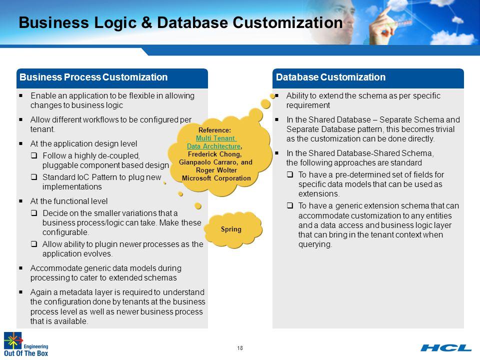 Business Logic & Database Customization
