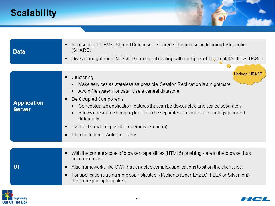 Scalability Data Application Server UI