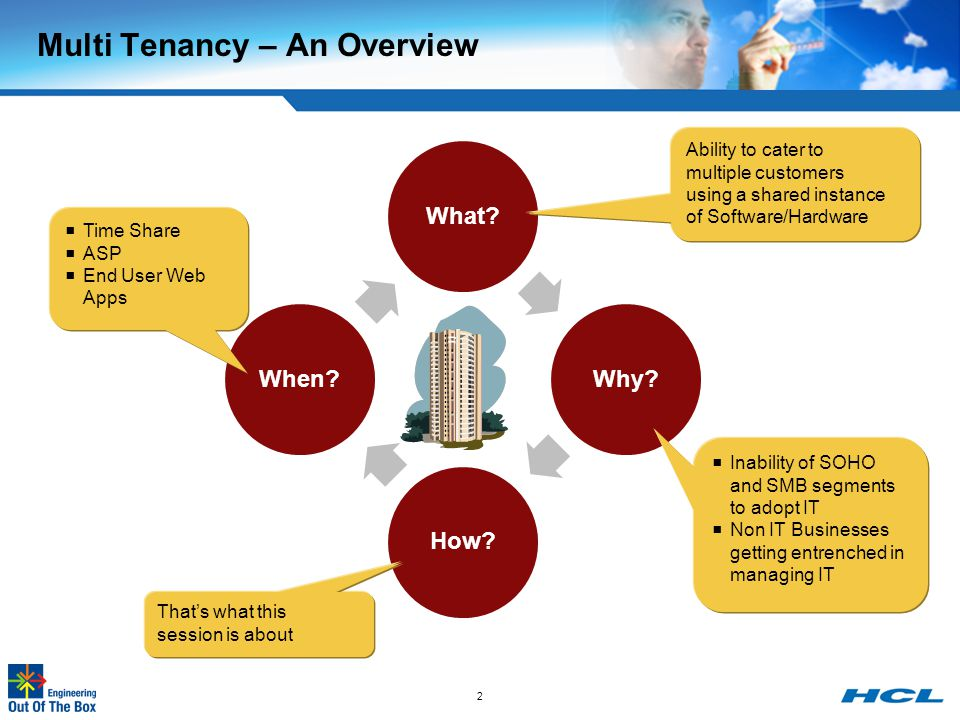 Multi Tenancy – An Overview