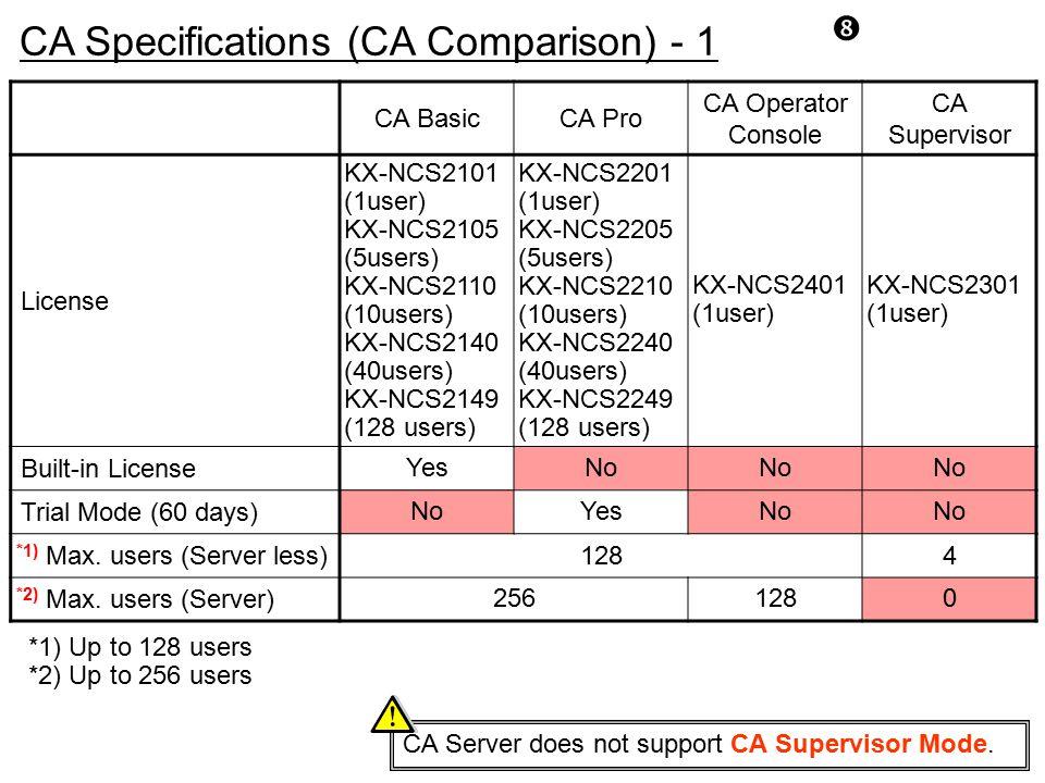 CA Specifications (CA Comparison) - 1
