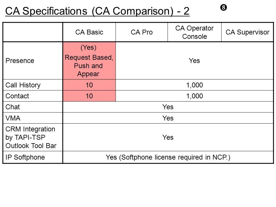 CA Specifications (CA Comparison) - 2