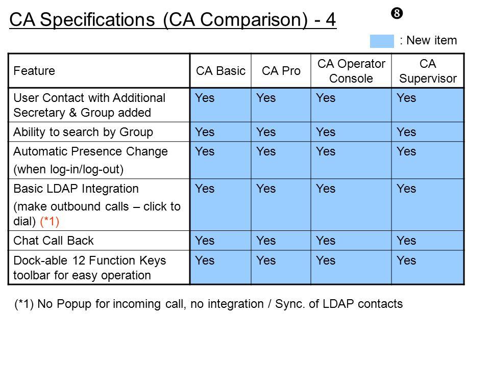 CA Specifications (CA Comparison) - 4