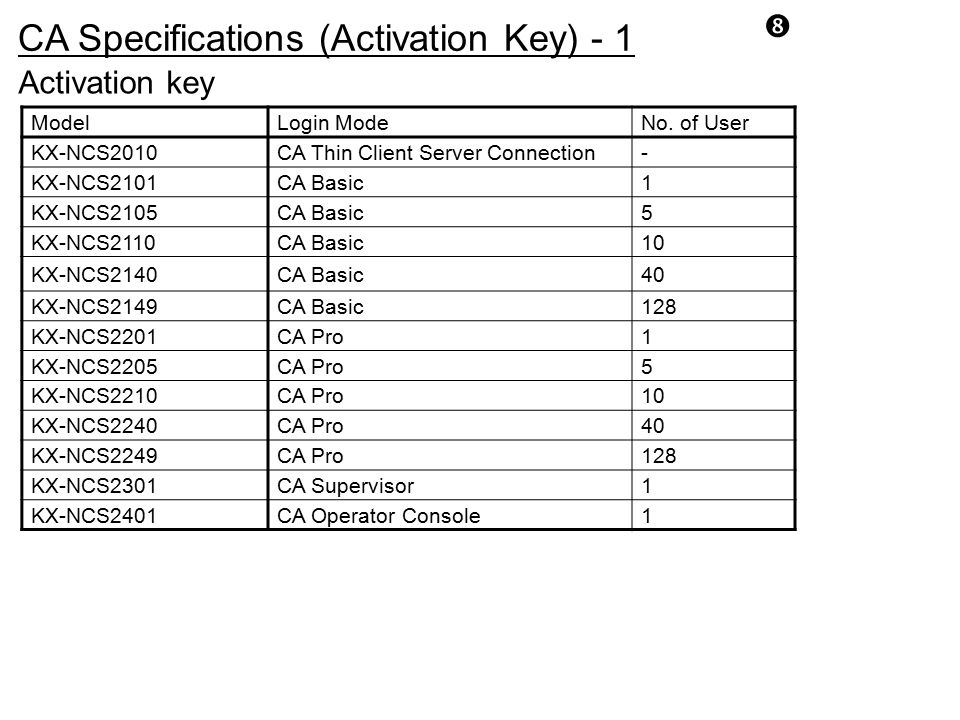 CA Specifications (Activation Key) - 1