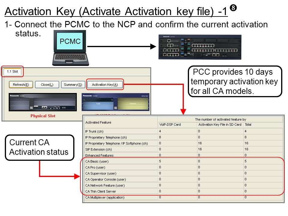 Activation Key (Activate Activation key file) -1