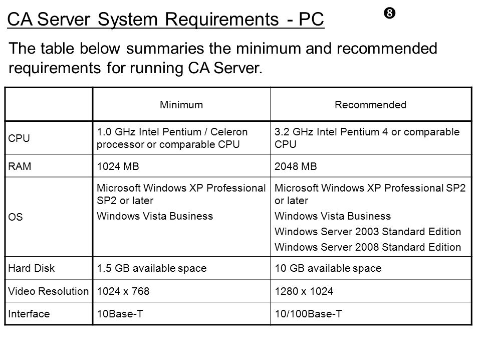 CA Server System Requirements - PC