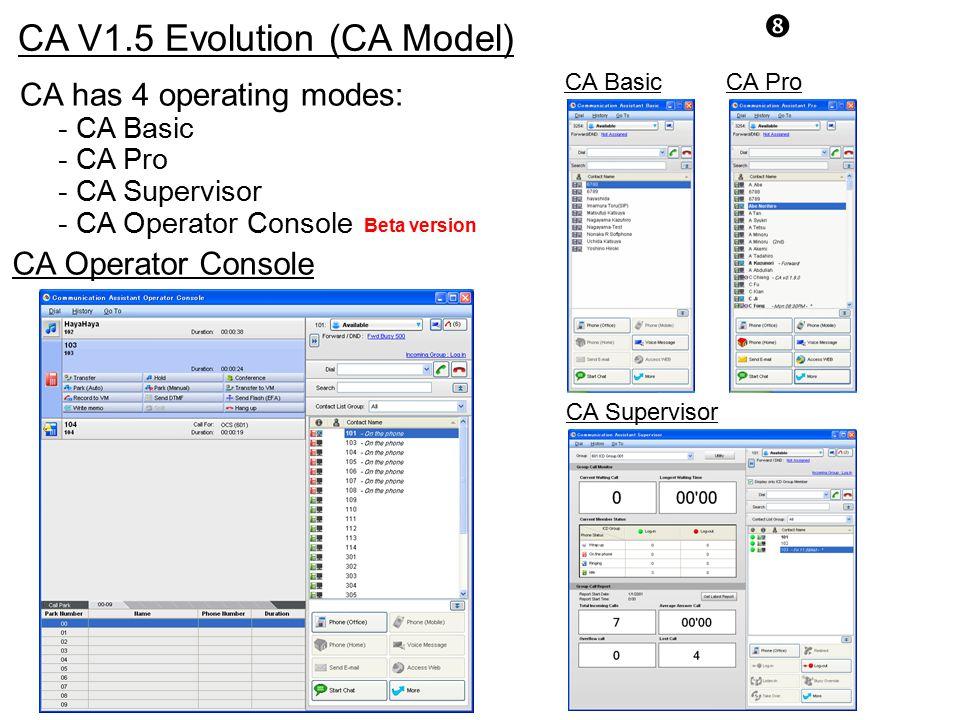 CA V1.5 Evolution (CA Model)