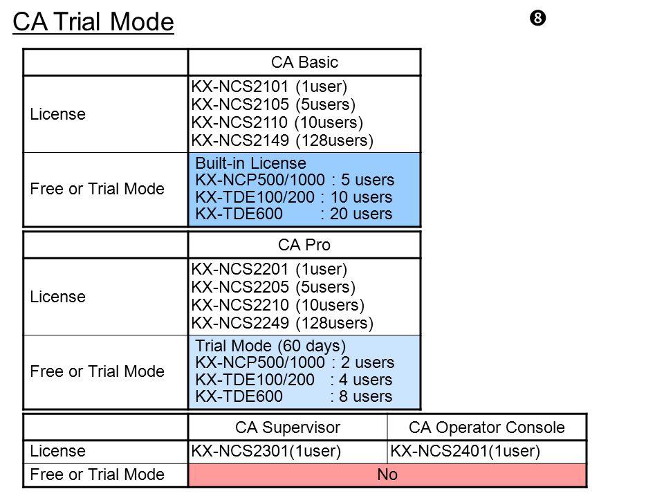 CA Trial Mode CA Basic License KX-NCS2101 (1user)