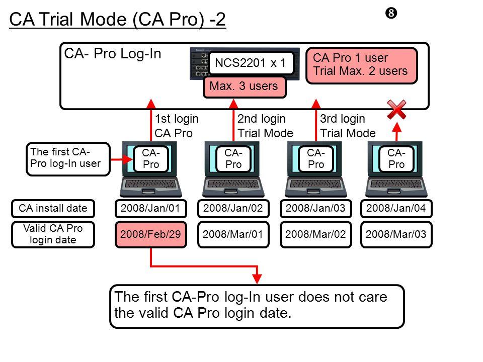 CA Trial Mode (CA Pro) -2 CA- Pro Log-In