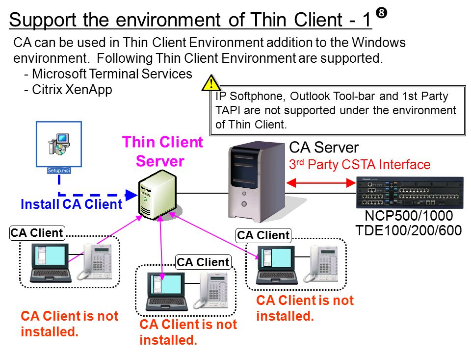 Support the environment of Thin Client - 1