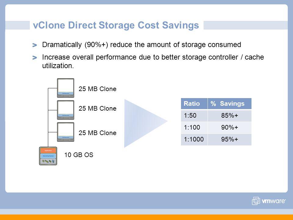 vClone Direct Storage Cost Savings